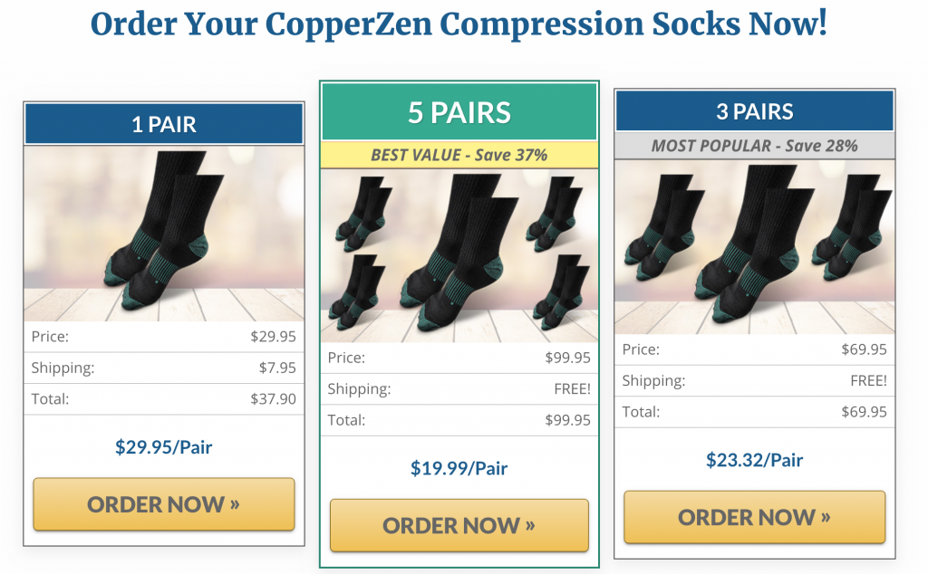 coppezen compression socks